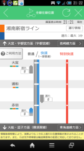 湘南新宿ライン(在線位置)