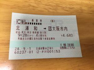 新幹線 割引乗車券