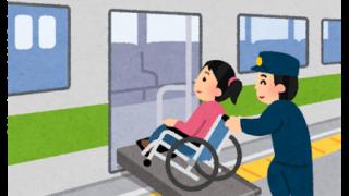 車椅子(鉄道)